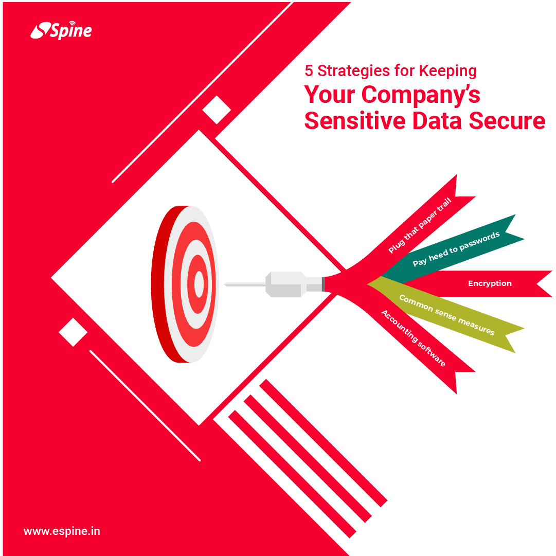 5 Strategies For Keeping Your Company's Sensitive Data Secure